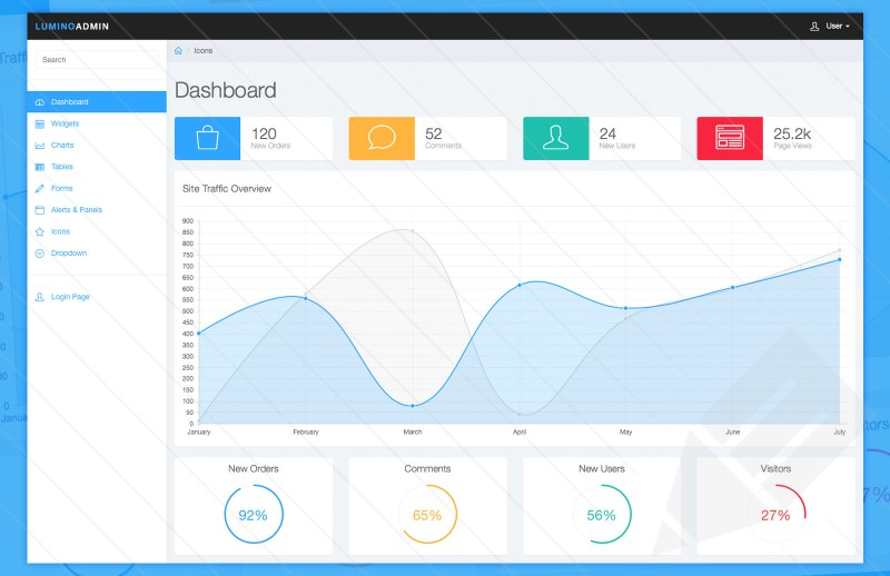 Bootstrap theme Lumino: Free Bootstrap Admin Template