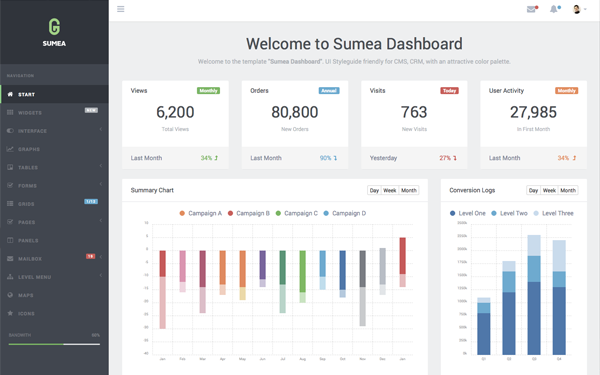 Bootstrap theme Sumea - Dashboard Template