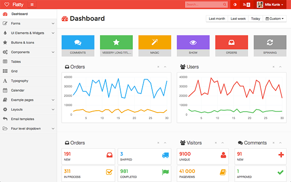 flatty flat administration template bootstrap responsive themes