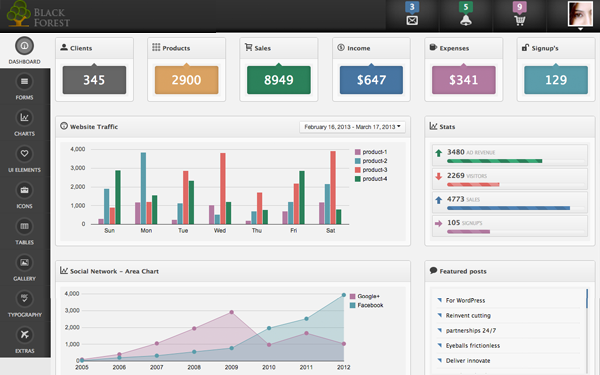 Bootstrap theme Black Forest Admin Template